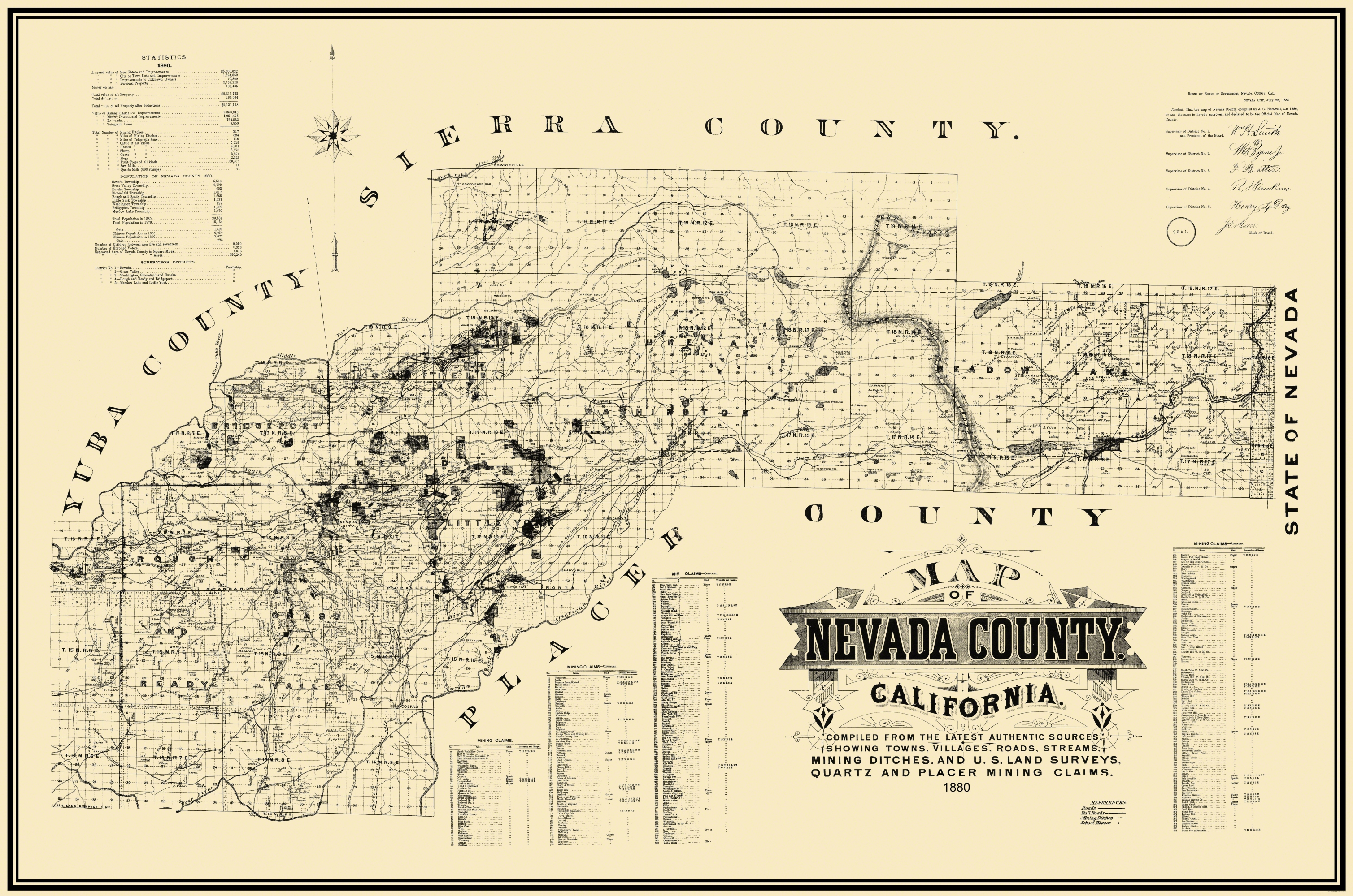 Old Mining Map - Nevada County California 1880