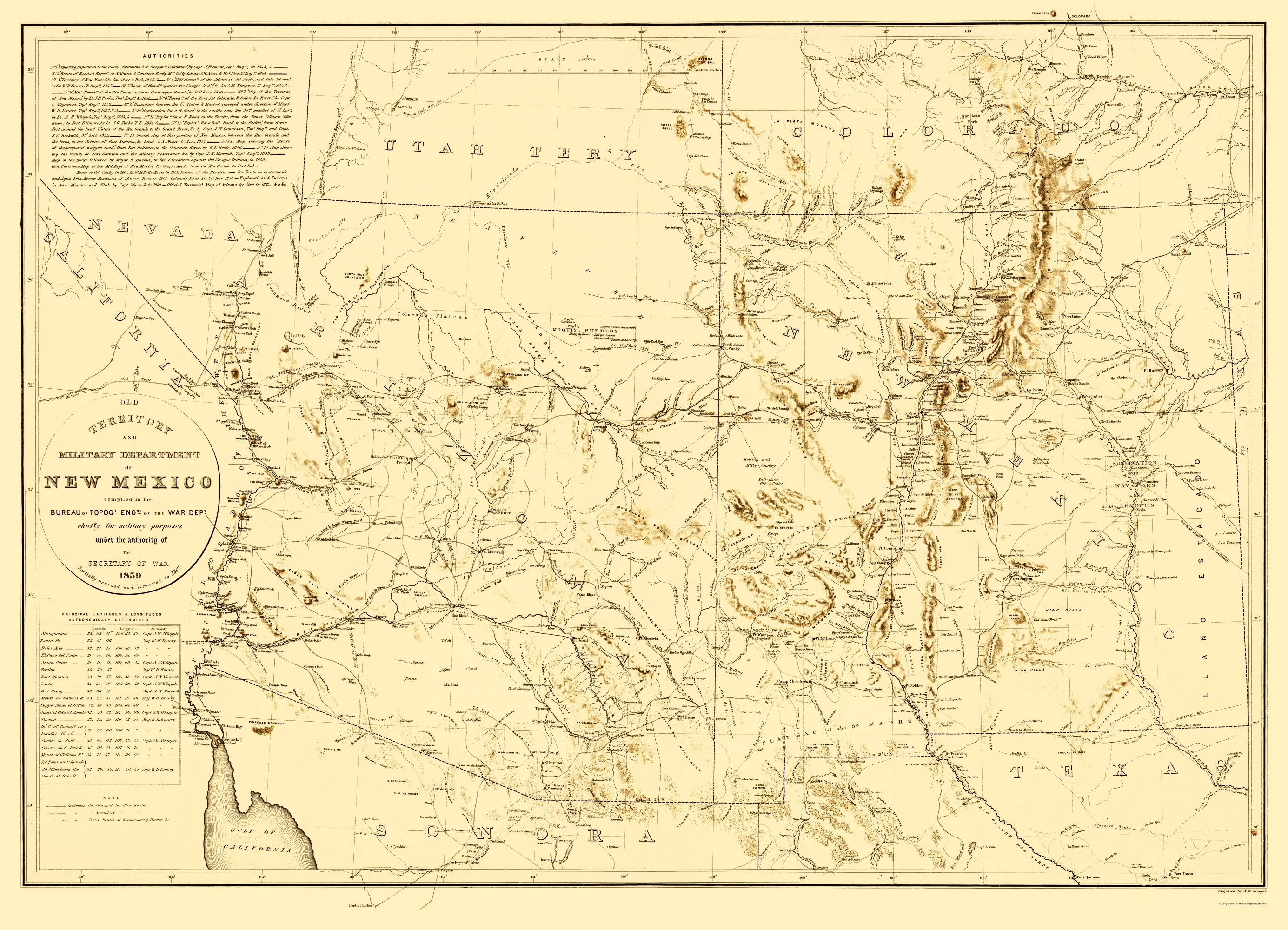 Old Topographical Map - New Mexico Territory 1859